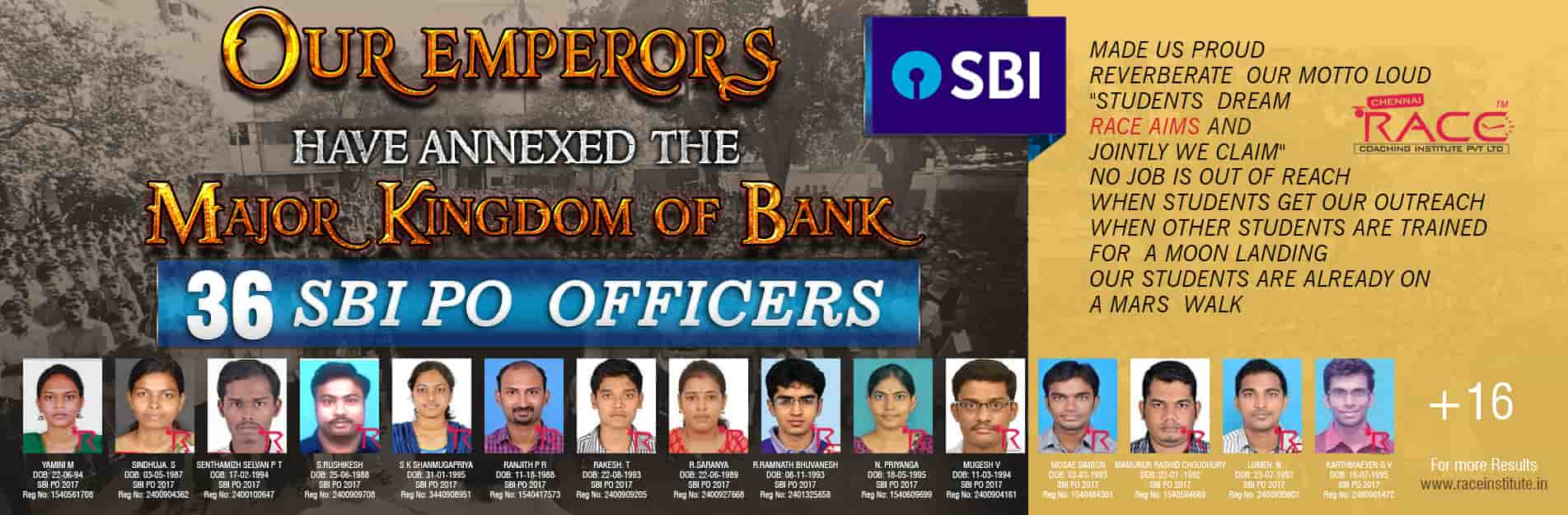 Race institute SBI PO Final Result