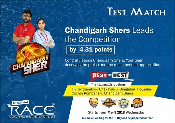CHANDIGARH VS BENGALURU TEST SERIE SRESULT RACE INSTITUTE-min