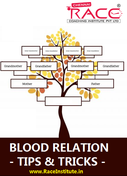 best blood relation tips and tricks for ibps and sbi bank exams