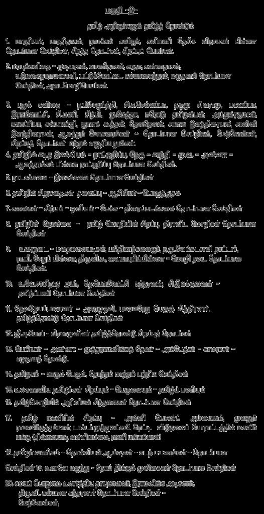 TNPSC Group II Exam syllabus – Tamil & English