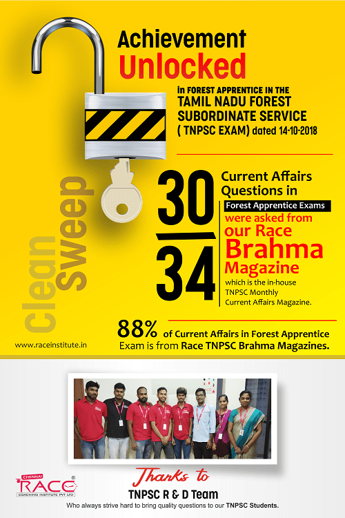 88 percentage of TNPSC Forest Apprentice Questions from Brahma Magazine-min