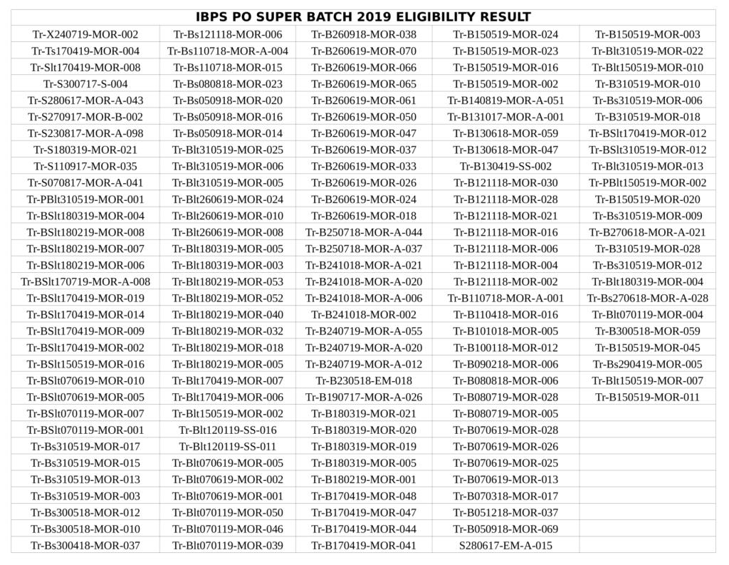 Trivandrum SUPER BATCH RESULTS IBPS PO RESULT-1-min